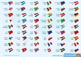 לוח דגלים מדינות וערי בירה