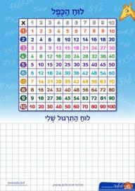 לוח הכפל_452x640